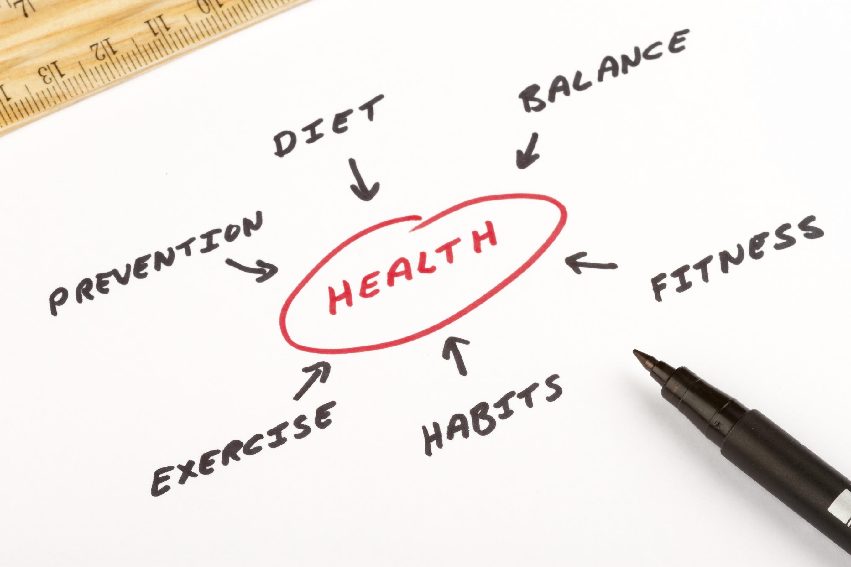 healthy habits 2